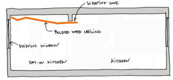 remodeling-a-kitchen.png